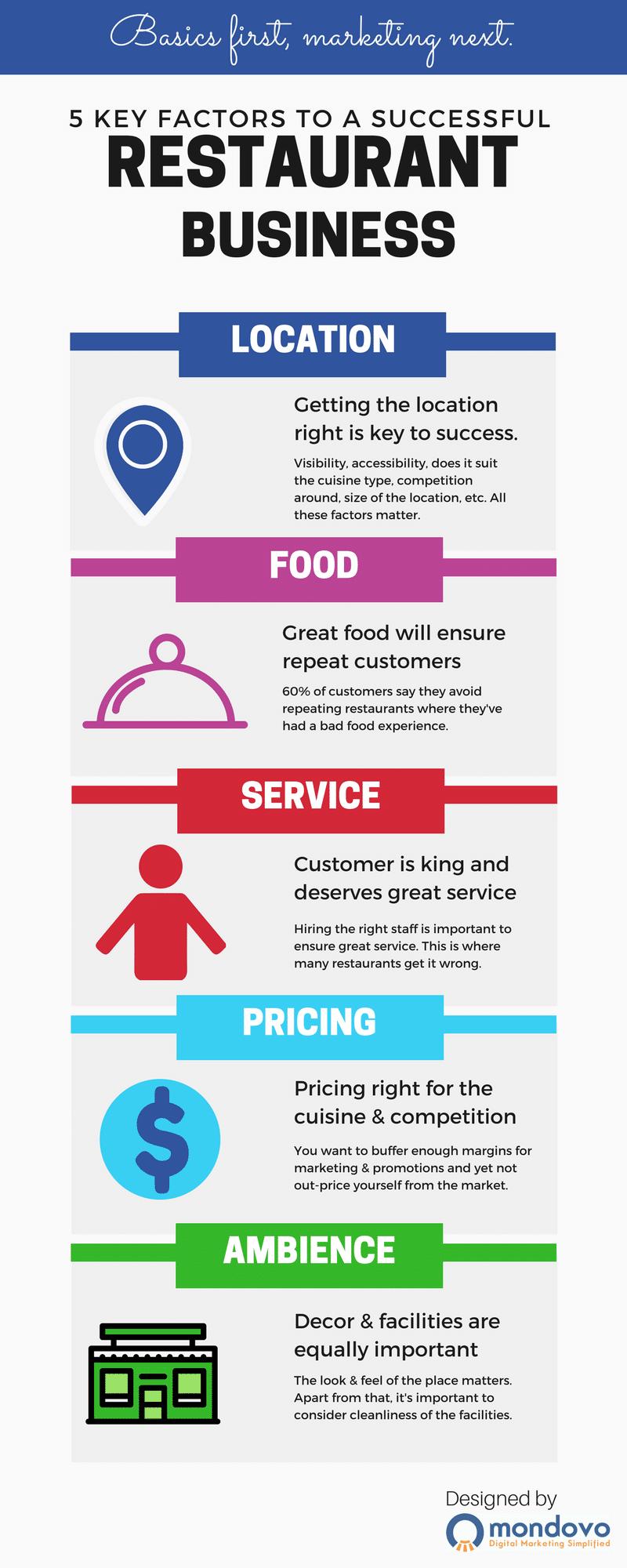 restaurant success factors
